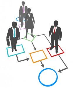Integrisani sistemi upravljanja
