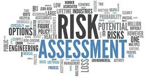 Procena rizika